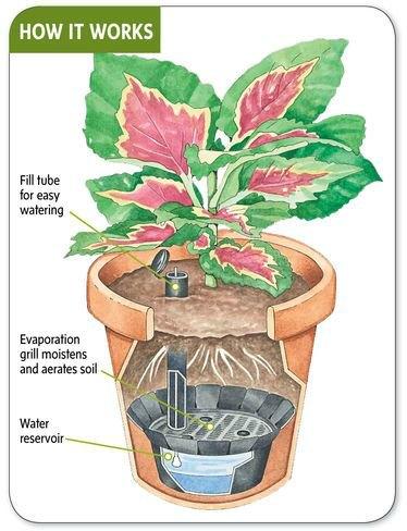 how self watering planters work