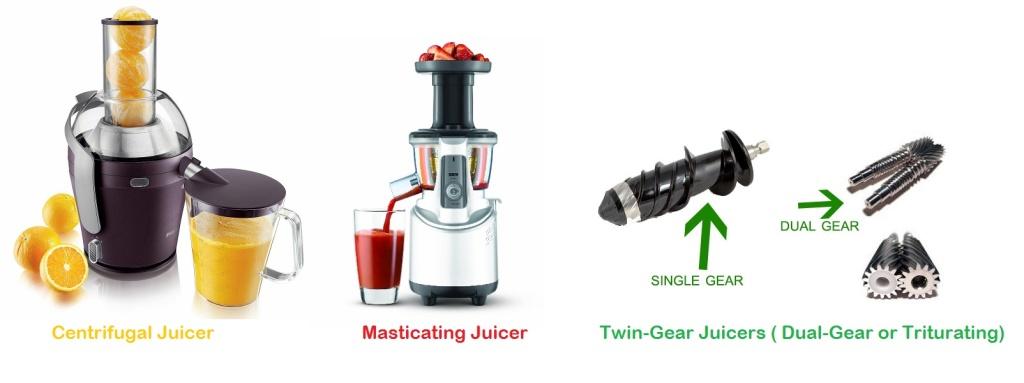 juicers types